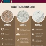 choosing-countertop-surface