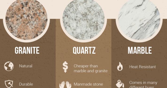 choosing-countertop-surface
